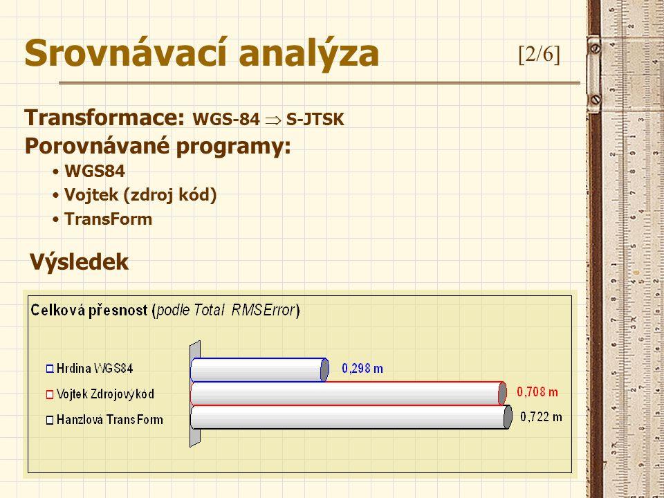Srovnávací analýza [2/6] Transformace: WGS-84  S-JTSK